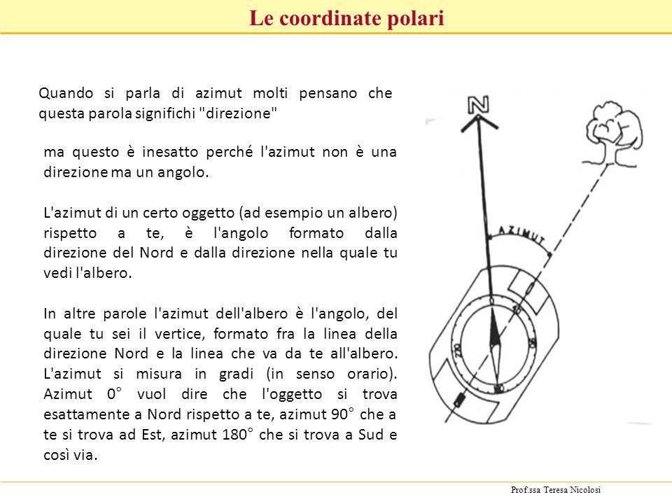 Le coordinate polari Quando si parla di azimut molti pensano che questa parola significhi direzione