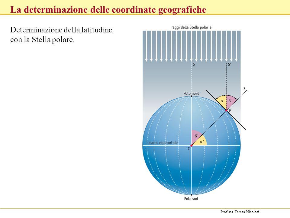 Determinazione della latitudine con la Stella polare.