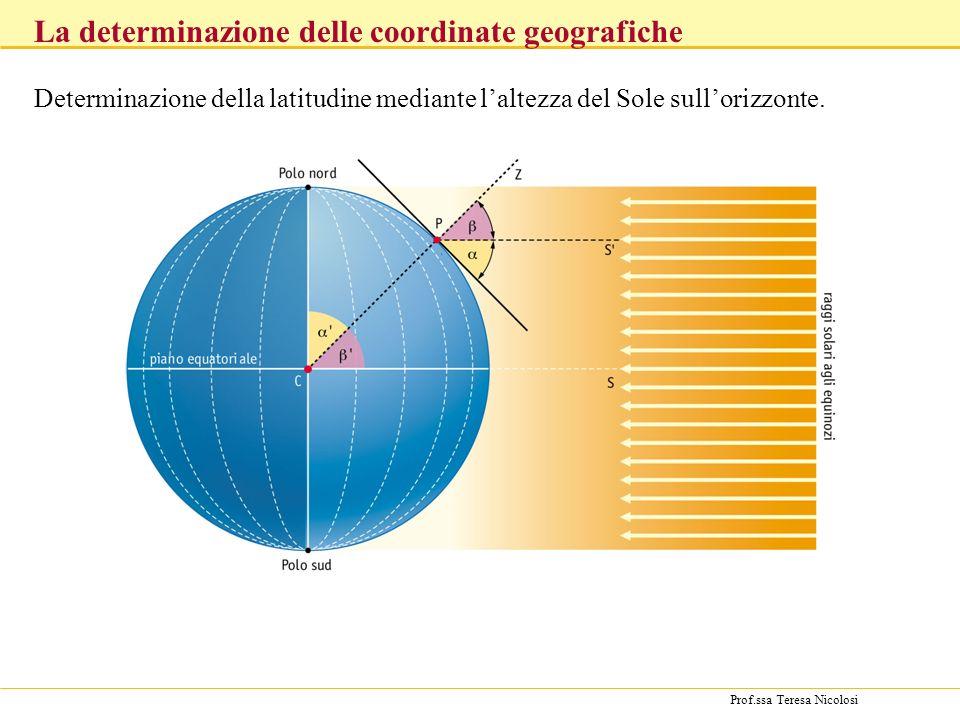 La determinazione delle coordinate geografiche