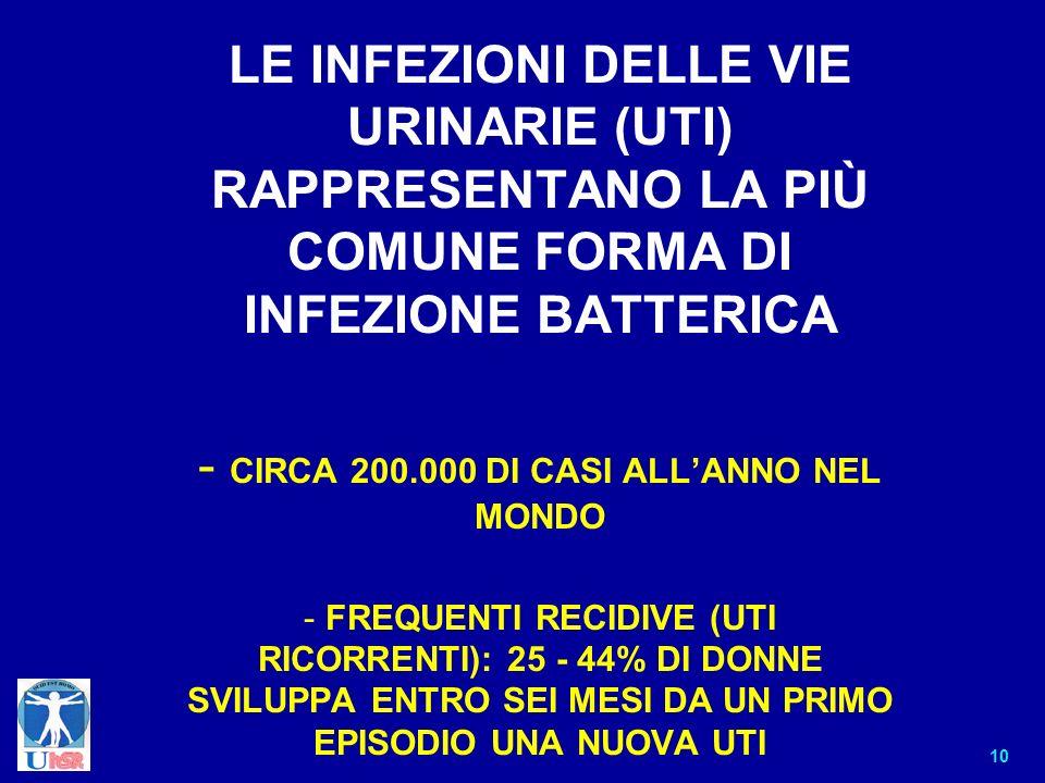 CIRCA 200.000 DI CASI ALL'ANNO NEL MONDO