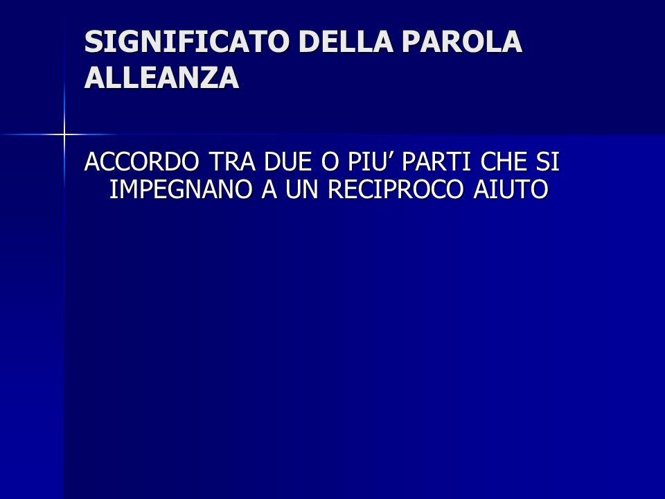 SIGNIFICATO DELLA PAROLA ALLEANZA