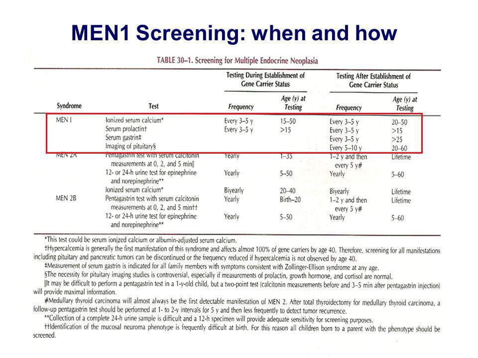 MEN1 Screening: when and how
