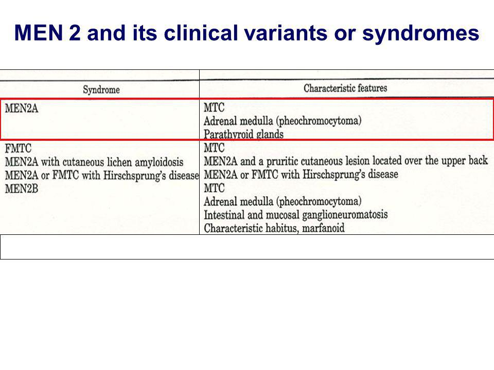 MEN 2 and its clinical variants or syndromes