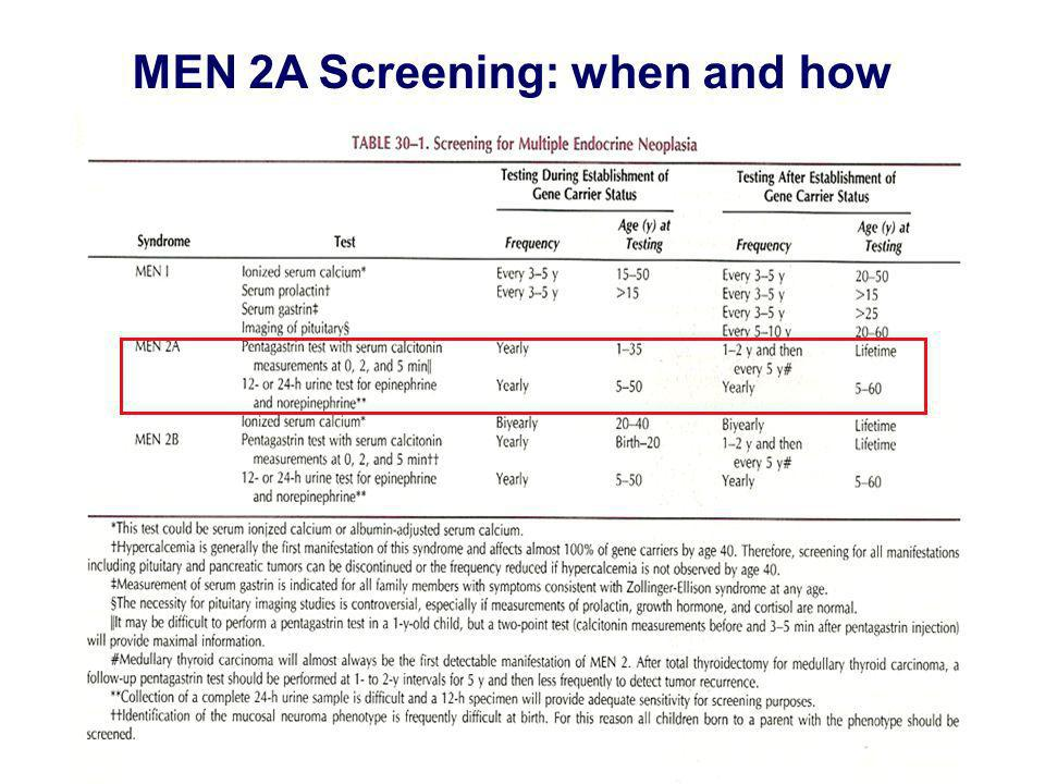 MEN 2A Screening: when and how