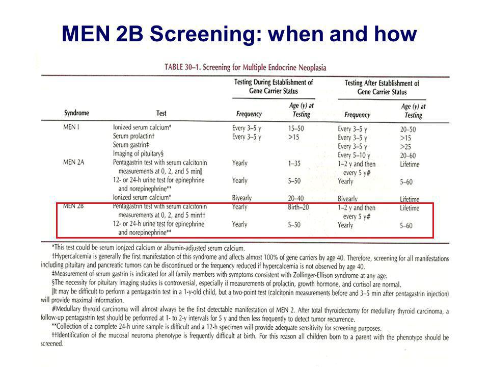 MEN 2B Screening: when and how
