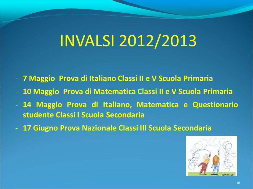 INVALSI 2012/2013 7 Maggio Prova di Italiano Classi II e V Scuola Primaria. 10 Maggio Prova di Matematica Classi II e V Scuola Primaria.