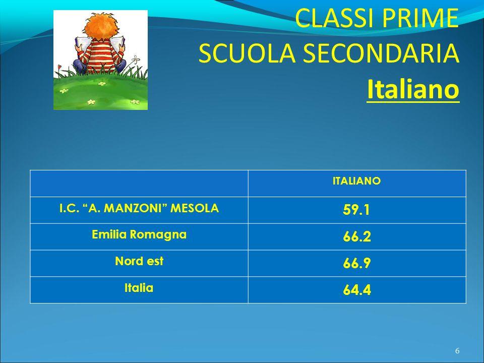 CLASSI PRIME SCUOLA SECONDARIA Italiano 59.1 66.2 66.9 64.4
