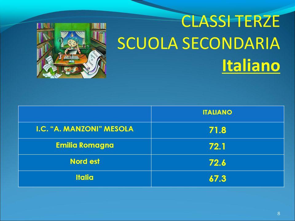 SCUOLA SECONDARIA Italiano