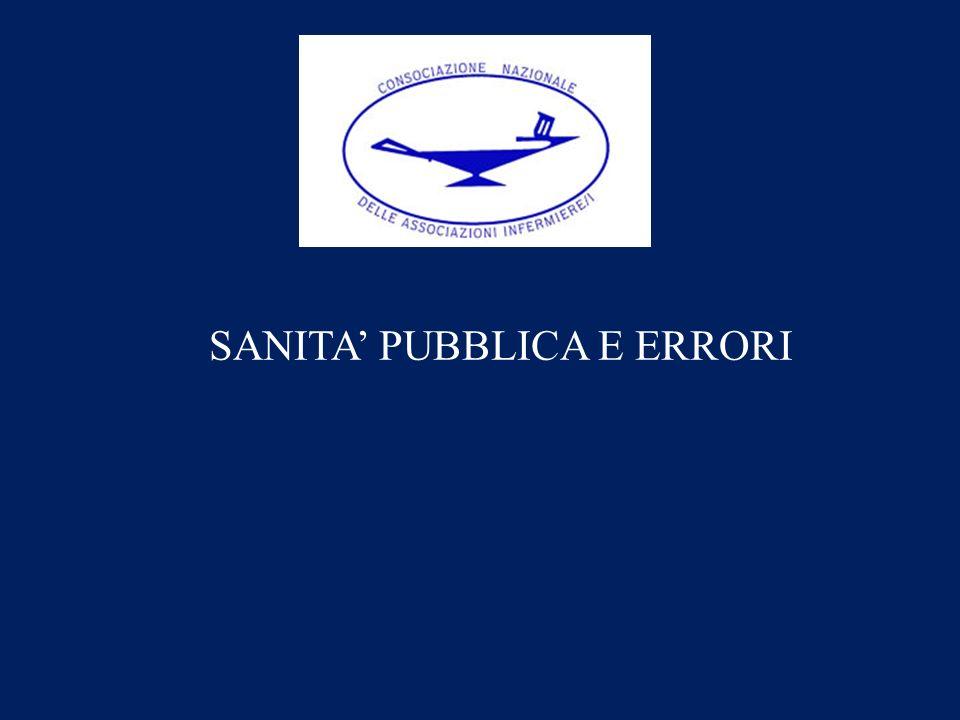 SANITA' PUBBLICA E ERRORI