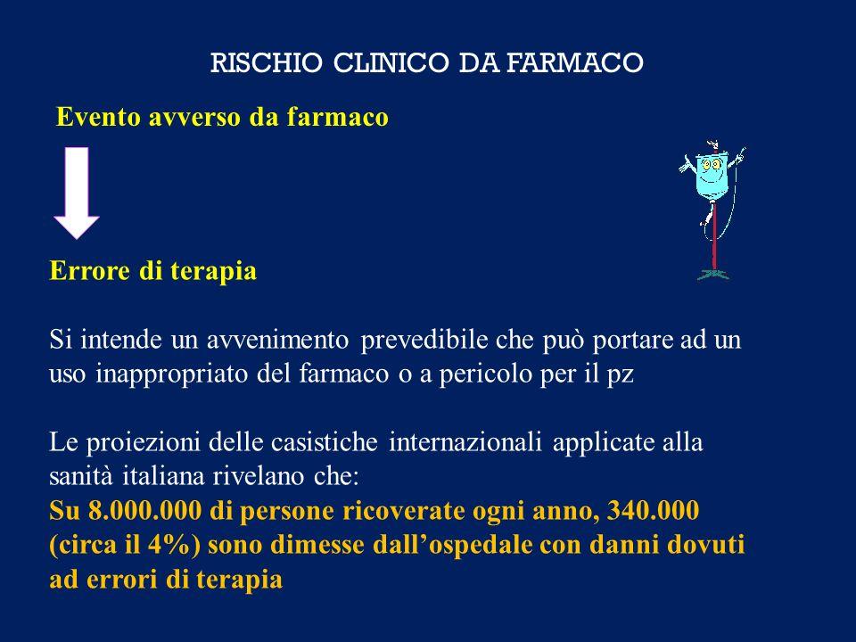 RISCHIO CLINICO DA FARMACO