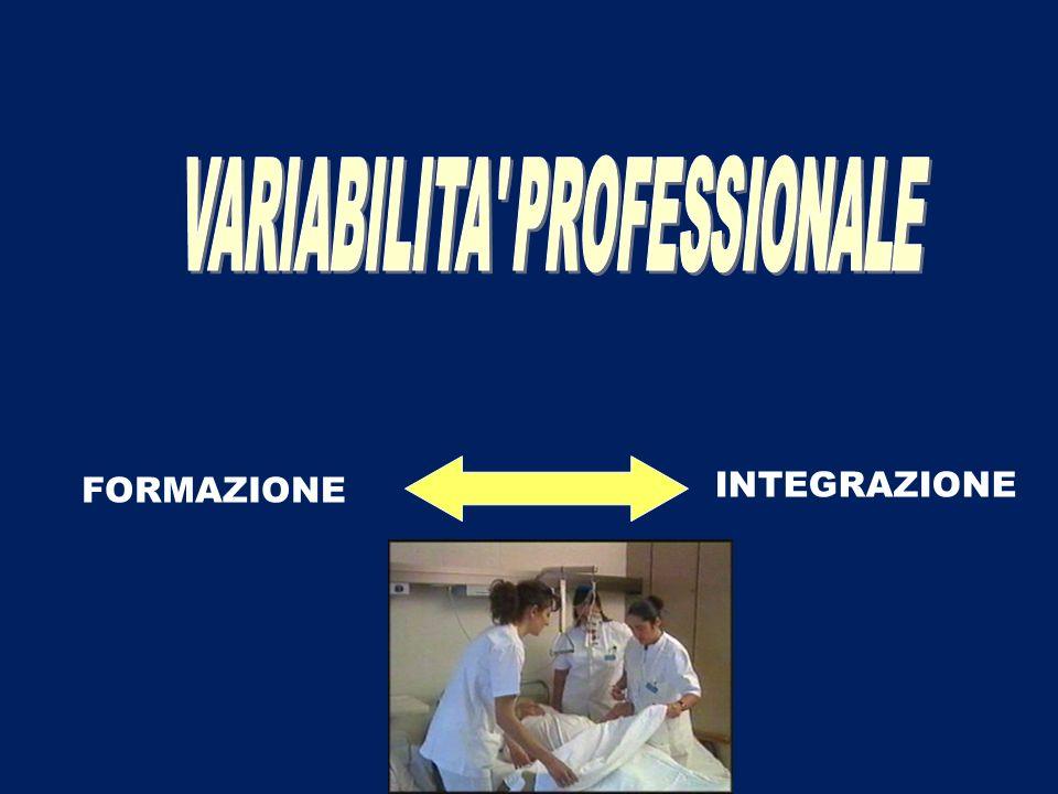 VARIABILITA PROFESSIONALE