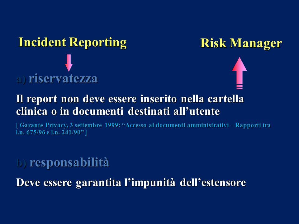 Incident Reporting Risk Manager a) riservatezza