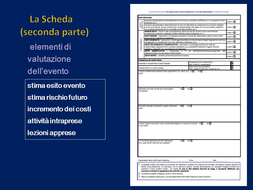 La Scheda (seconda parte)