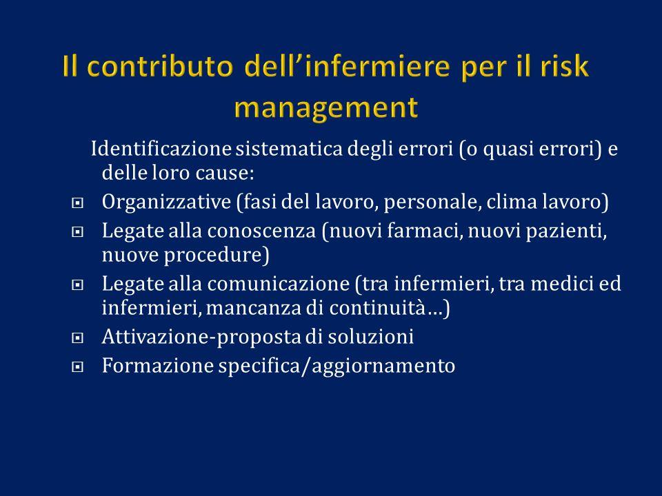 Il contributo dell'infermiere per il risk management