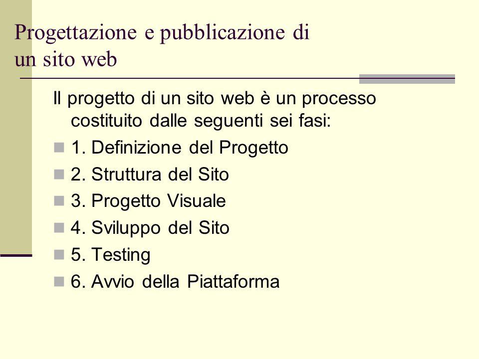 Progettazione e pubblicazione di un sito web