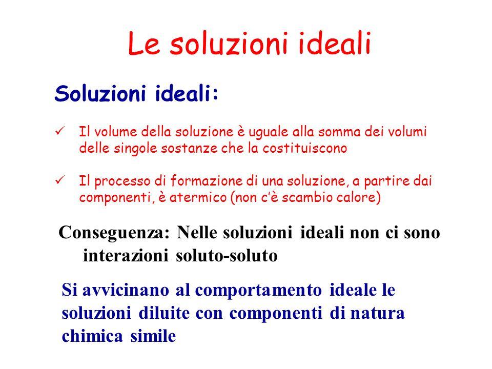 Le soluzioni ideali Soluzioni ideali:
