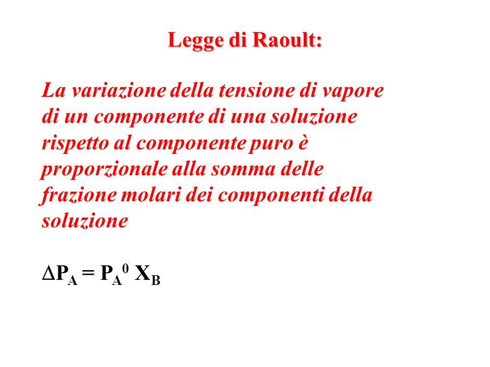 Legge di Raoult: