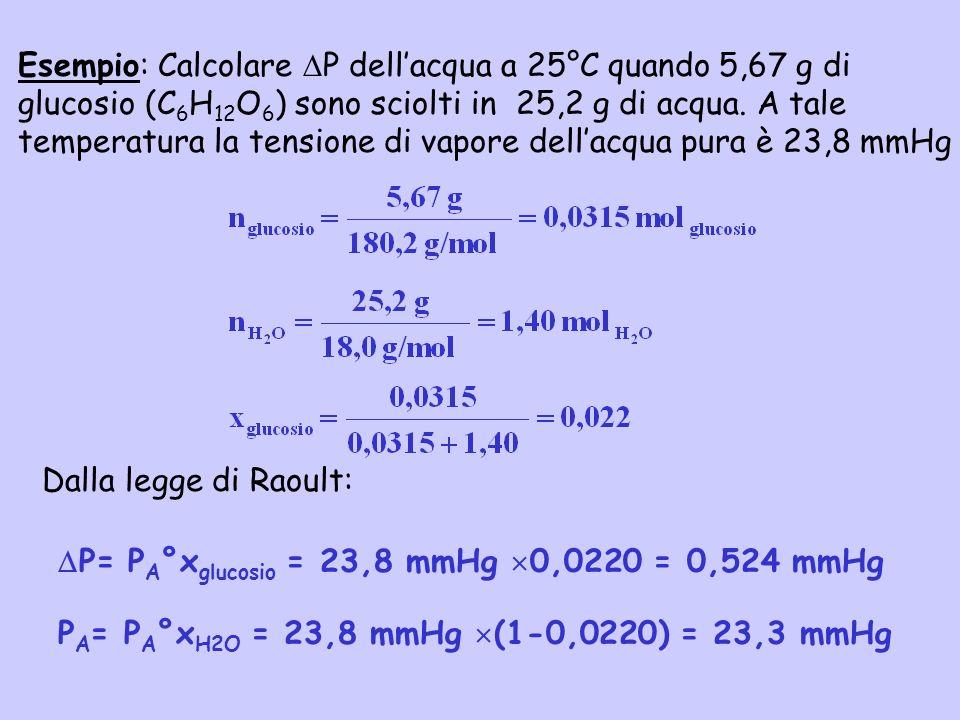 Esempio: Calcolare P dell'acqua a 25°C quando 5,67 g di glucosio (C6H12O6) sono sciolti in 25,2 g di acqua. A tale temperatura la tensione di vapore dell'acqua pura è 23,8 mmHg