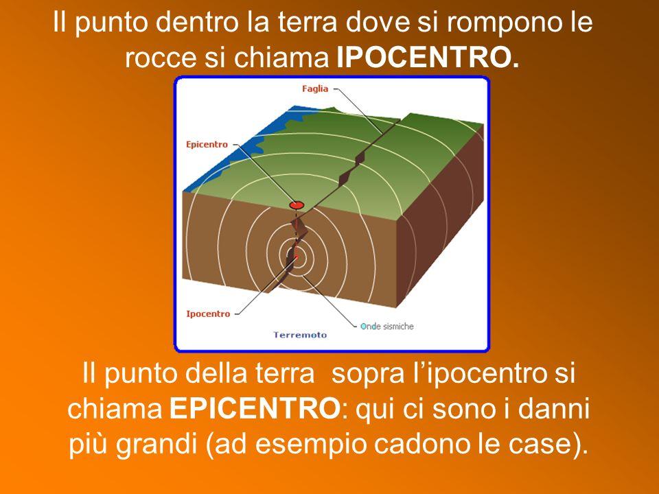 Il punto dentro la terra dove si rompono le rocce si chiama IPOCENTRO.