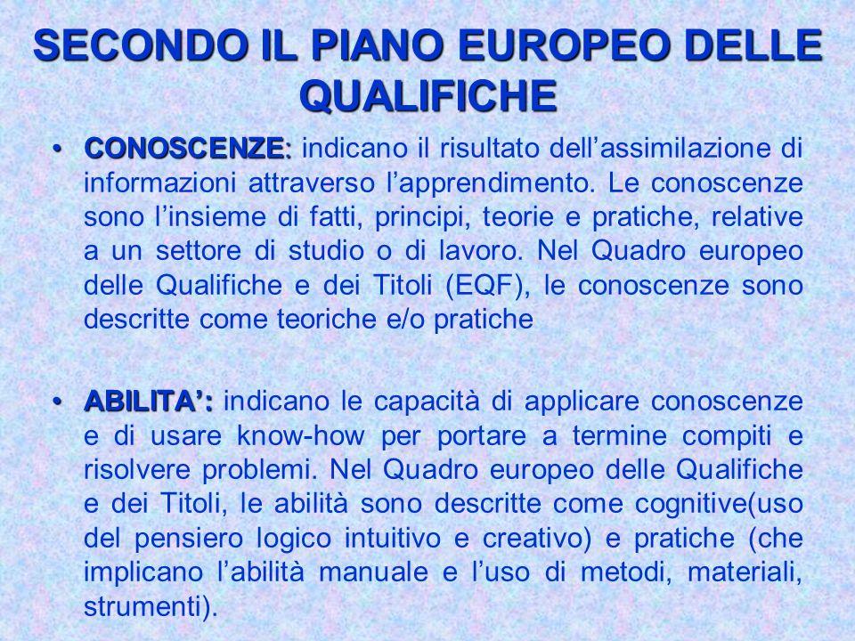 SECONDO IL PIANO EUROPEO DELLE QUALIFICHE