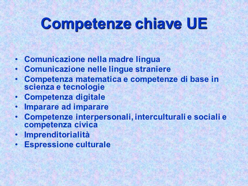Competenze chiave UE Comunicazione nella madre lingua