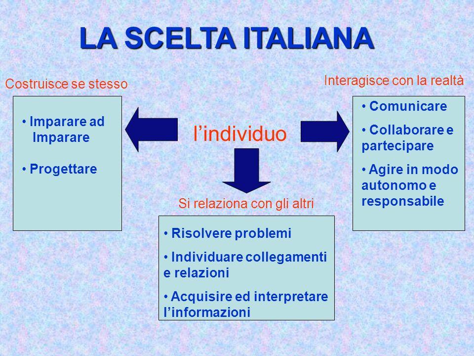 LA SCELTA ITALIANA l'individuo Interagisce con la realtà