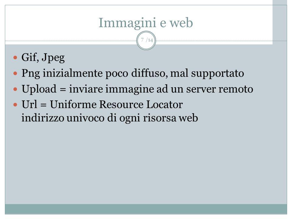 Immagini e web Gif, Jpeg Png inizialmente poco diffuso, mal supportato