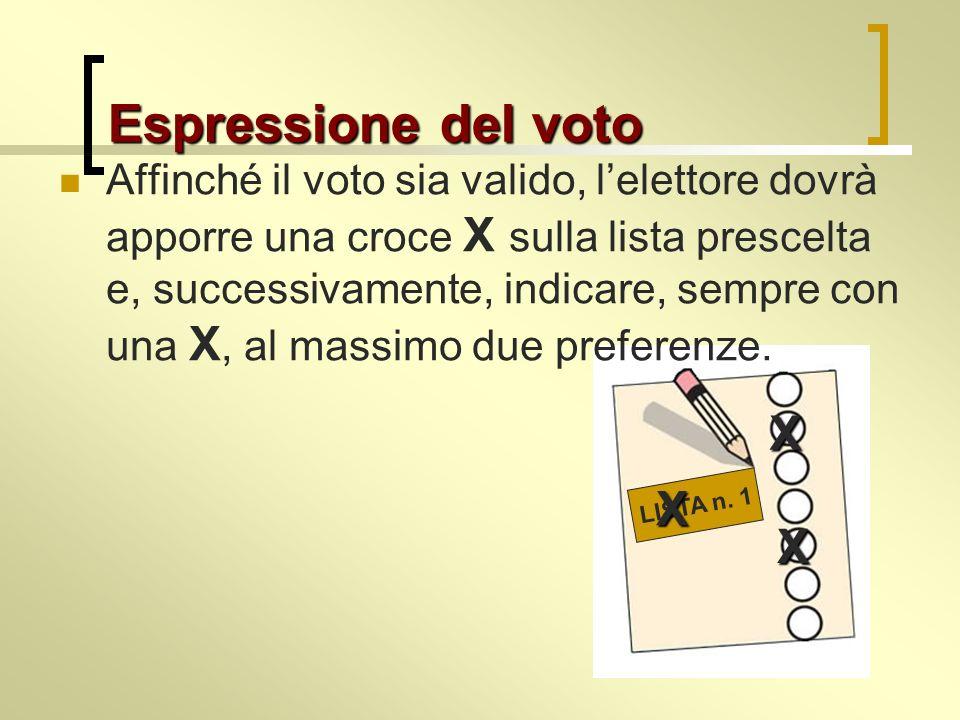 Espressione del voto X X X