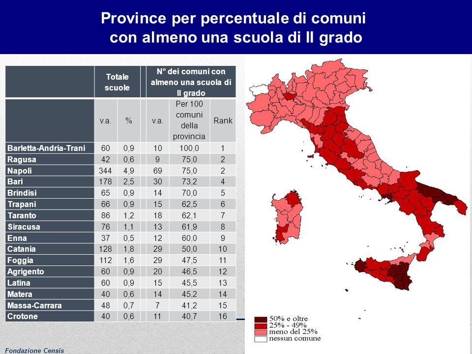 Province per percentuale di comuni con almeno una scuola di II grado