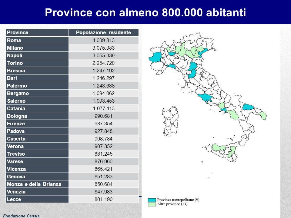 Province con almeno 800.000 abitanti Popolazione residente