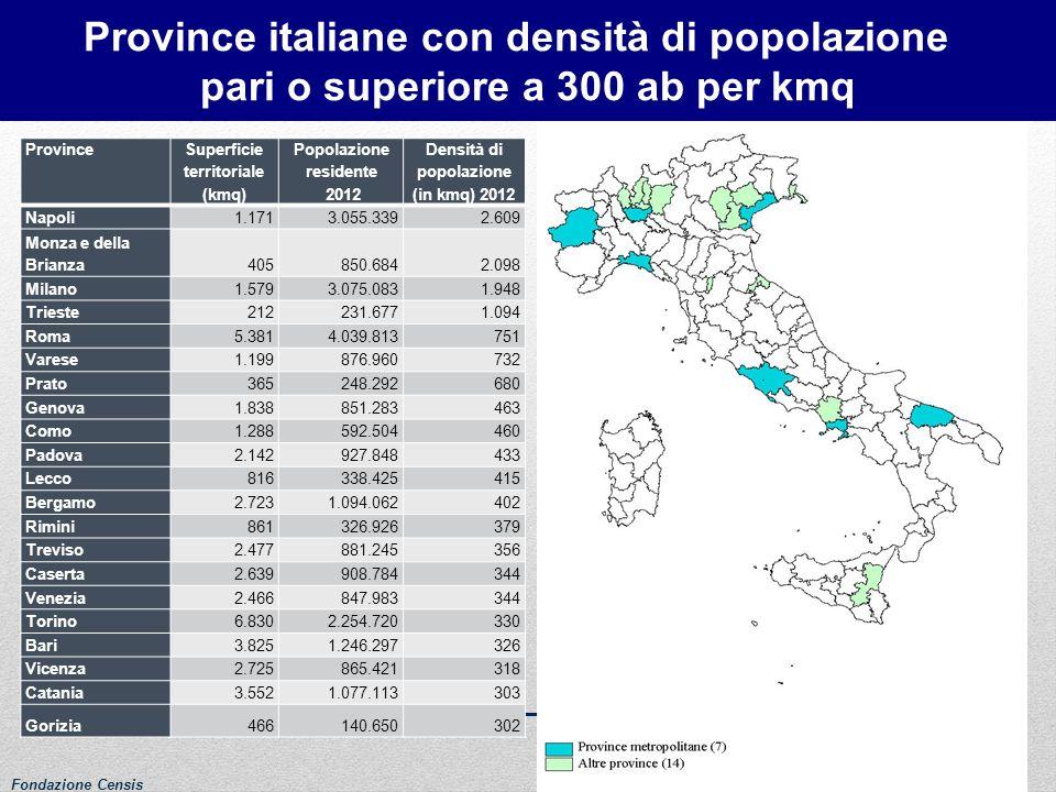 Province italiane con densità di popolazione