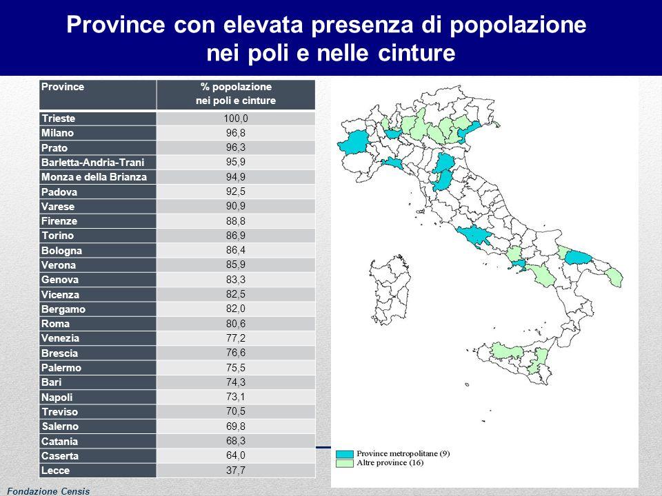 Province con elevata presenza di popolazione nei poli e nelle cinture