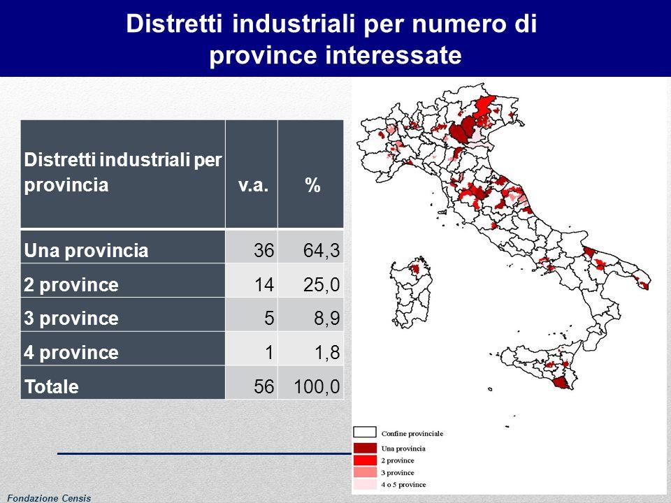 Distretti industriali per numero di