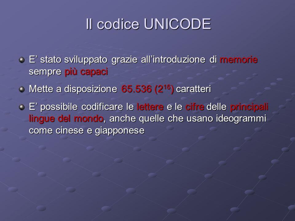 Il codice UNICODE E' stato sviluppato grazie all'introduzione di memorie sempre più capaci. Mette a disposizione 65.536 (216) caratteri.
