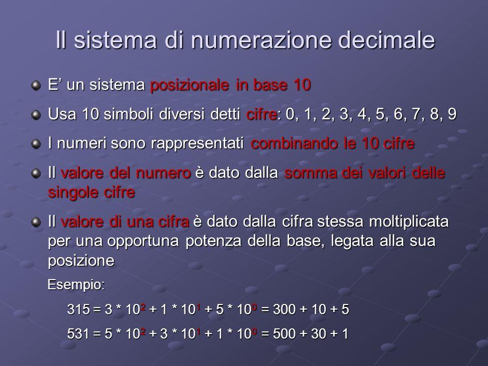 Il sistema di numerazione decimale