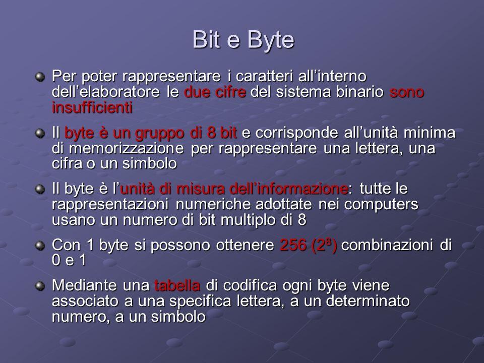 Bit e Byte Per poter rappresentare i caratteri all'interno dell'elaboratore le due cifre del sistema binario sono insufficienti.
