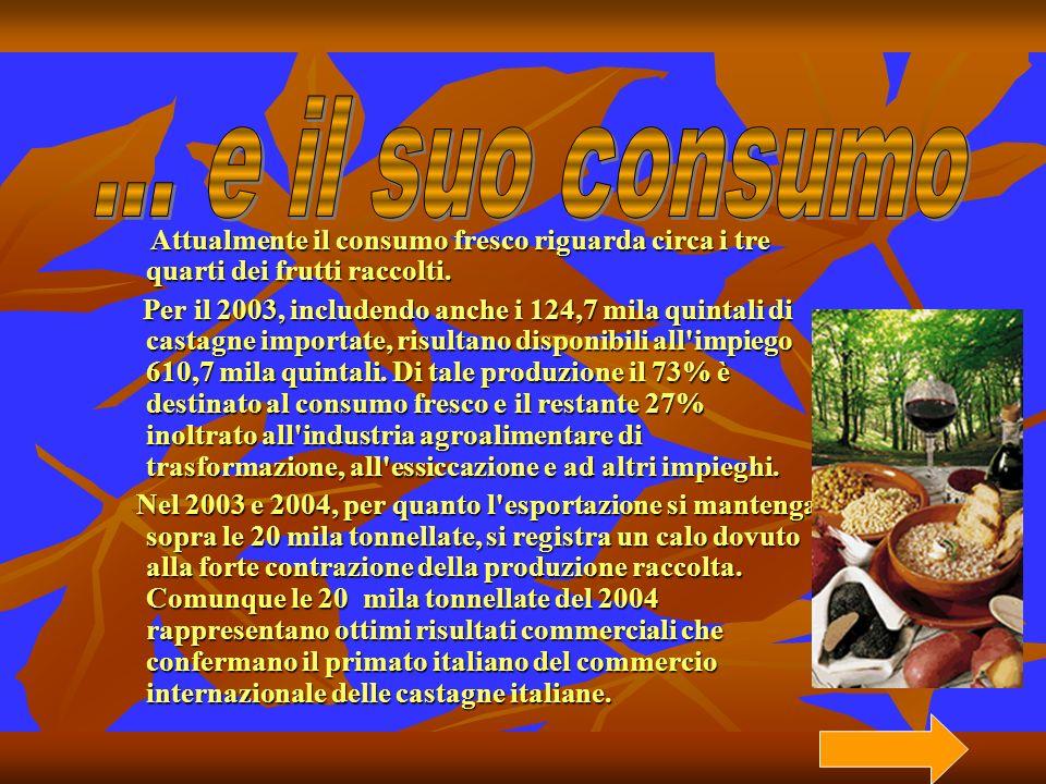 ... e il suo consumo Attualmente il consumo fresco riguarda circa i tre quarti dei frutti raccolti.