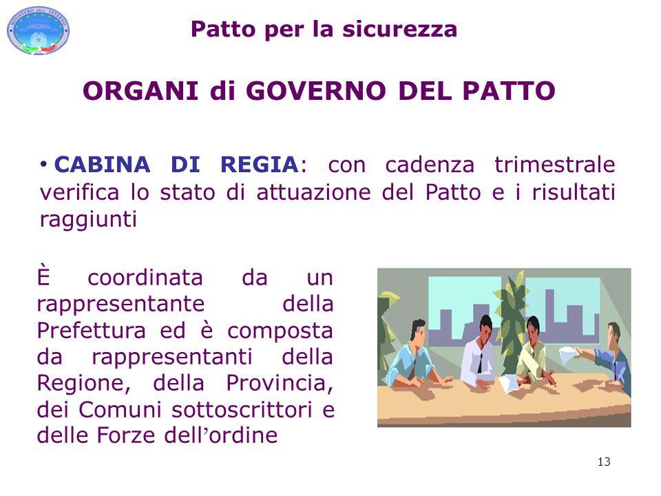 ORGANI di GOVERNO DEL PATTO