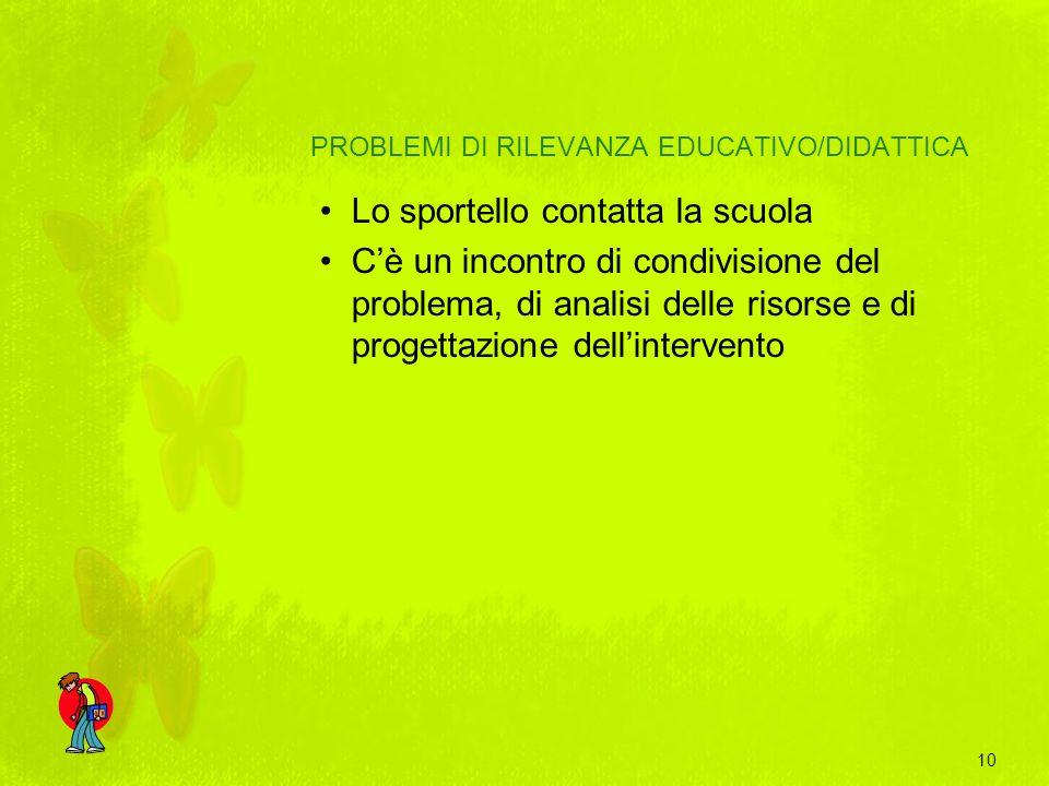 PROBLEMI DI RILEVANZA EDUCATIVO/DIDATTICA