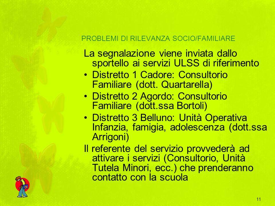 PROBLEMI DI RILEVANZA SOCIO/FAMILIARE