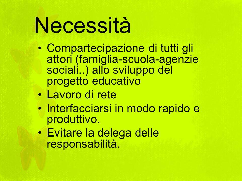Necessità Compartecipazione di tutti gli attori (famiglia-scuola-agenzie sociali..) allo sviluppo del progetto educativo.