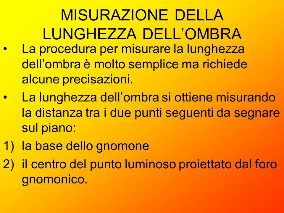 MISURAZIONE DELLA LUNGHEZZA DELL'OMBRA