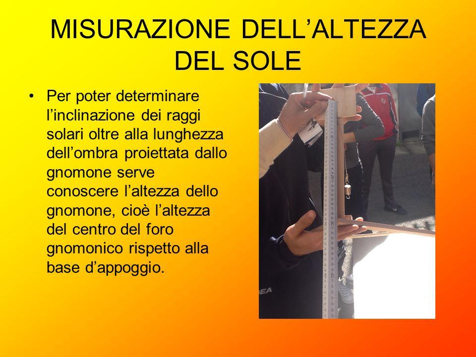 MISURAZIONE DELL'ALTEZZA DEL SOLE