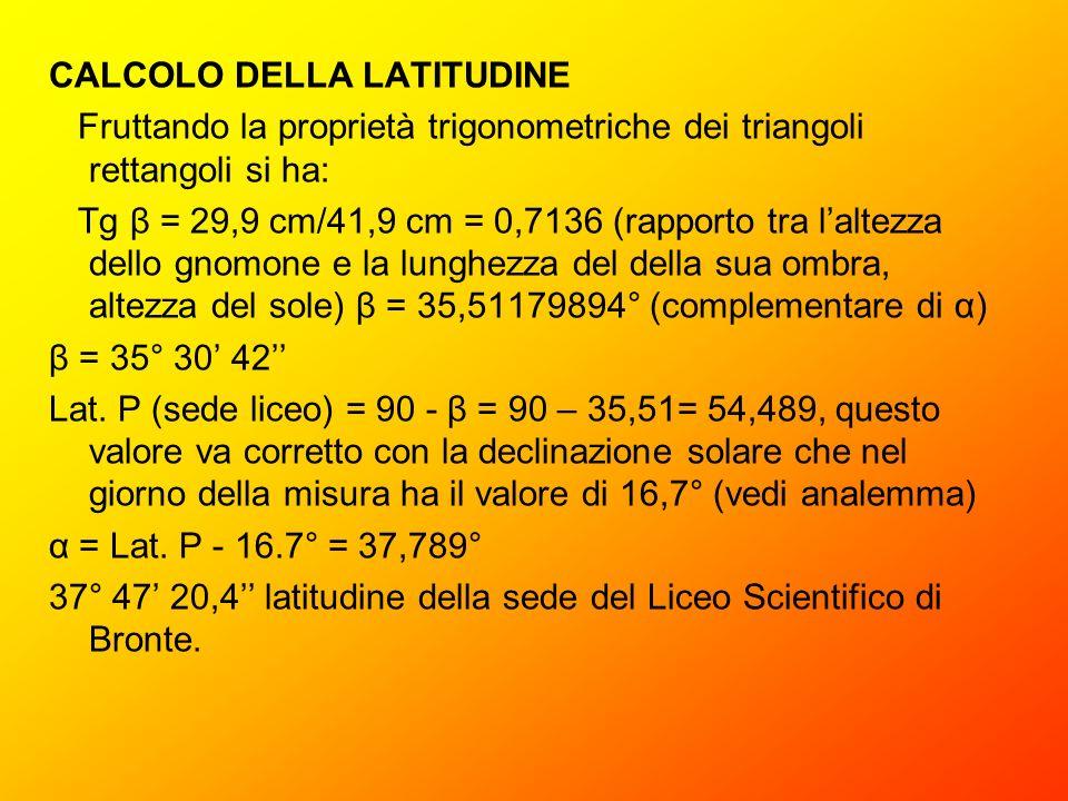 CALCOLO DELLA LATITUDINE
