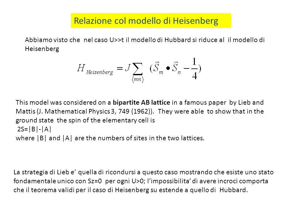 Relazione col modello di Heisenberg