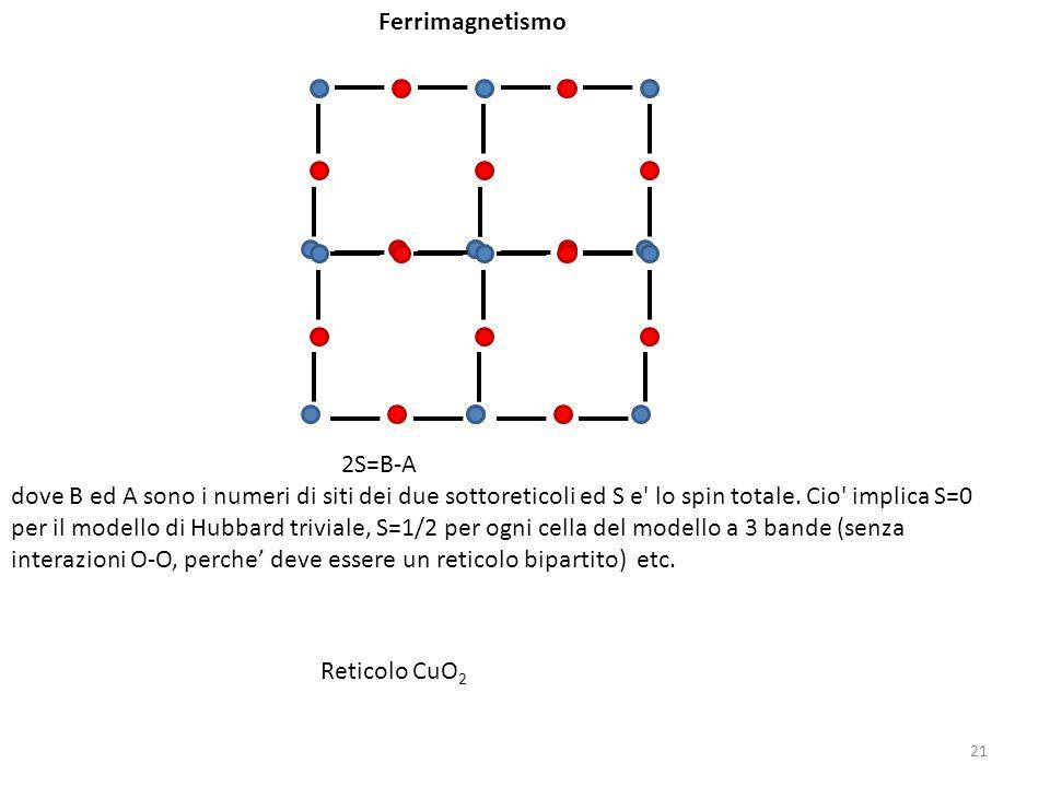 Ferrimagnetismo2S=B-A.
