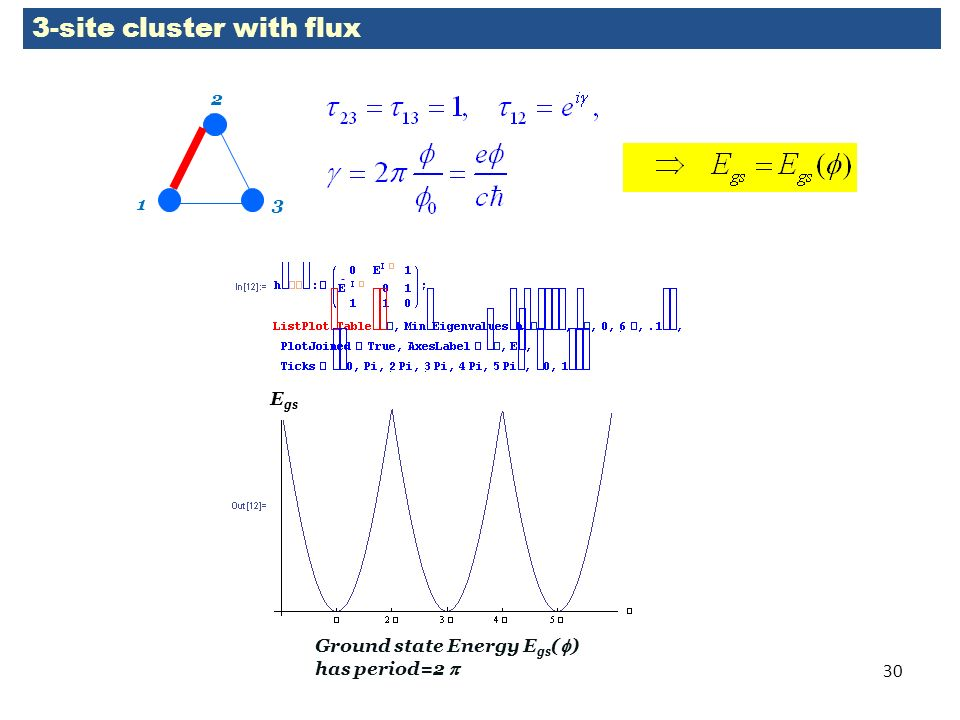 3-site cluster with flux
