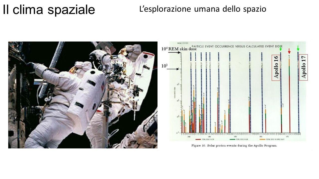 Il clima spaziale L'esplorazione umana dello spazio