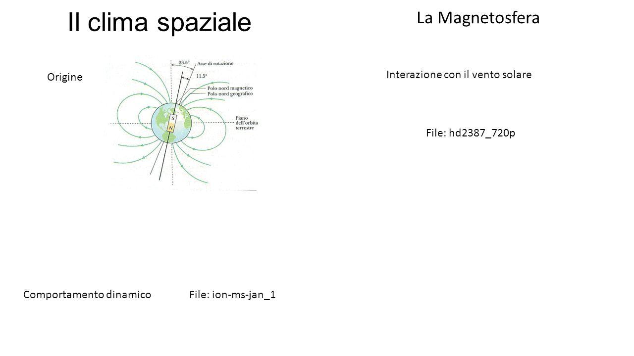 Il clima spaziale La Magnetosfera Origine