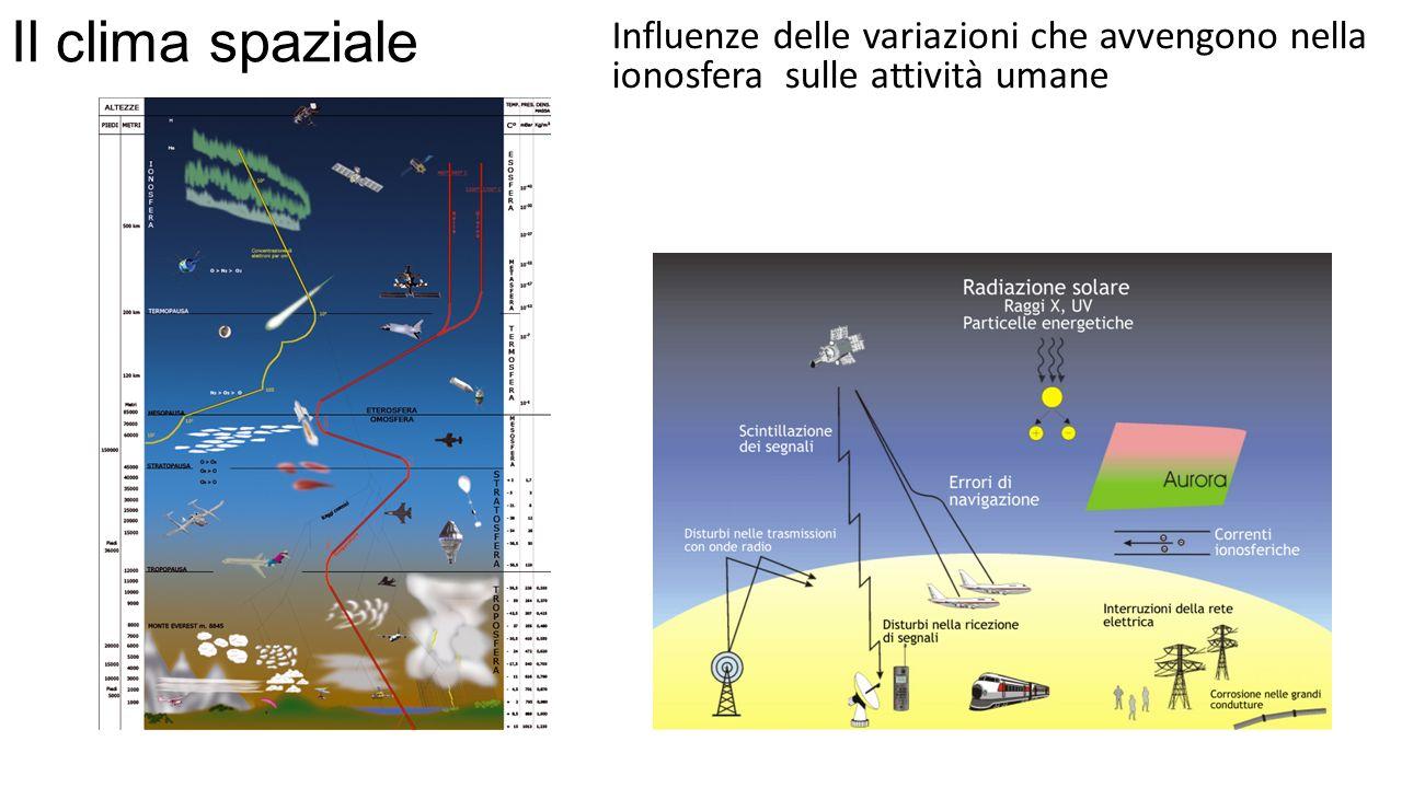 Il clima spaziale Influenze delle variazioni che avvengono nella ionosfera sulle attività umane.